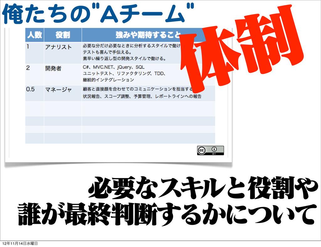 """俺たちの""""""""AAチーム"""""""" ඞཁͳεΩϧͱׂ ୭͕࠷ऴஅ͢Δ͔ʹ͍ͭͯ ମ੍ 1211..."""