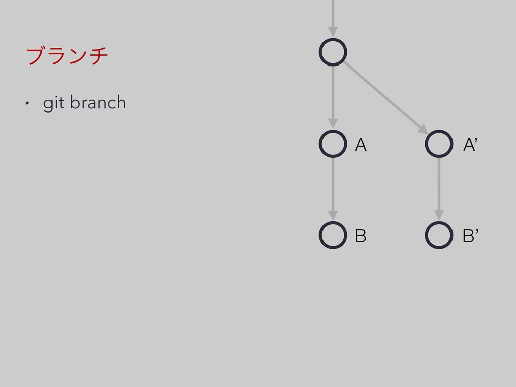 ϒϥϯν A B A' B' • git branch