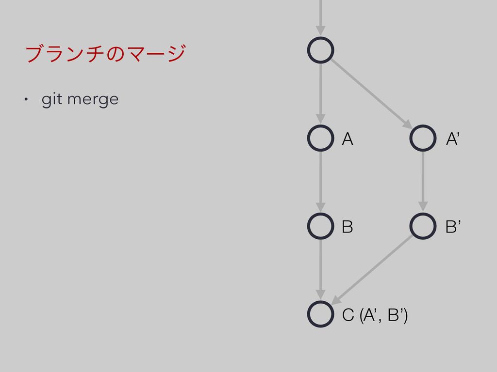 ϒϥϯνͷϚʔδ A B A' B' C (A', B') • git merge