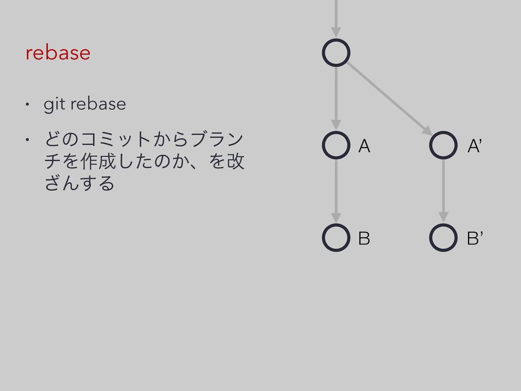 rebase A B A' B' • git rebase • Ͳͷίϛοτ͔Βϒϥϯ νΛ࡞...