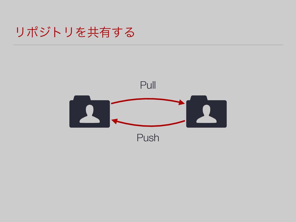 ϦϙδτϦΛڞ༗͢Δ Pull Push