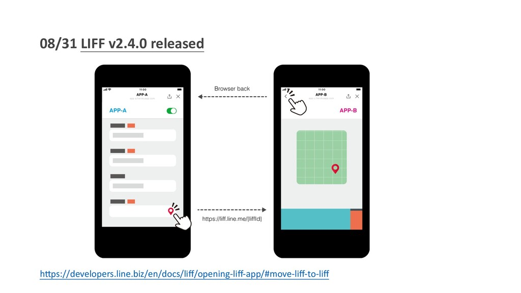 """08/31 LIFF v2.4.0 released h""""ps://developers.li..."""