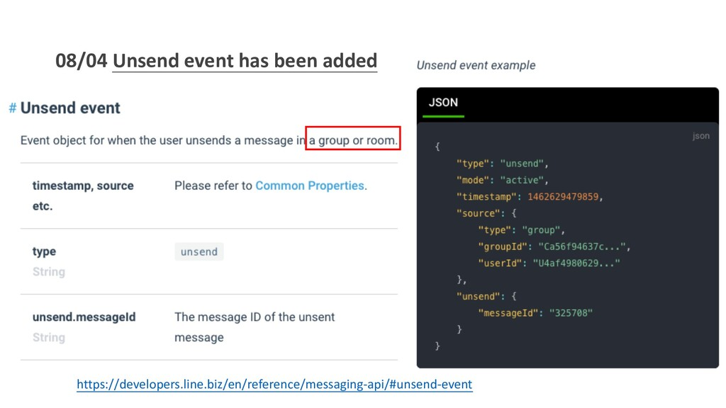 08/04 Unsend event has been added https://devel...