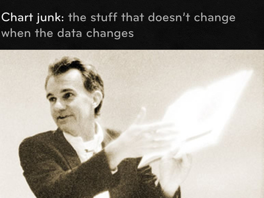 Chart junk: the stuff that doesn't change when ...