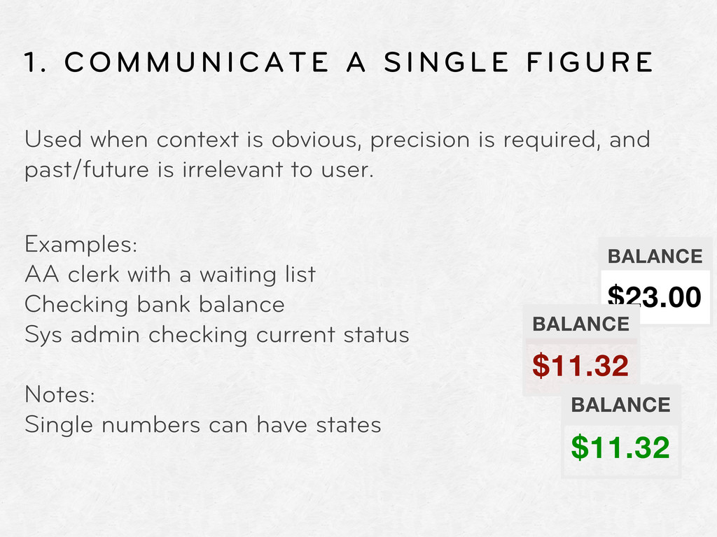1. COMMUNICATE A SINGLE FIGURE Used when contex...