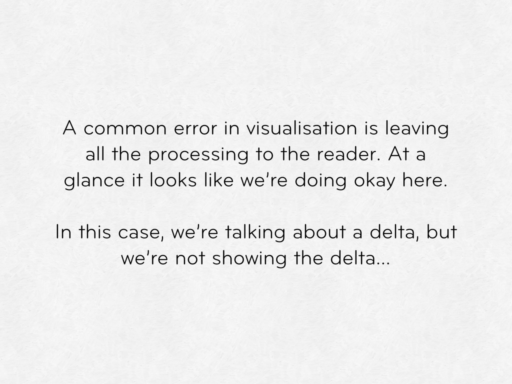 A common error in visualisation is leaving all ...