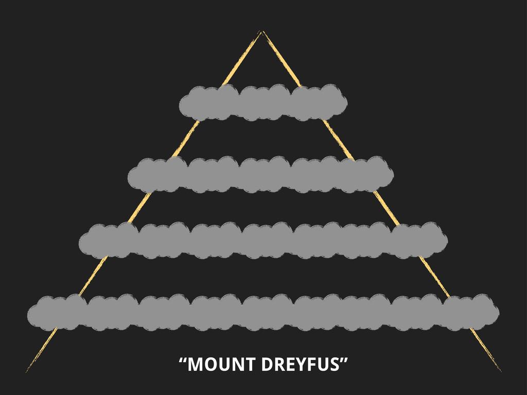 """""""MOUNT DREYFUS"""""""