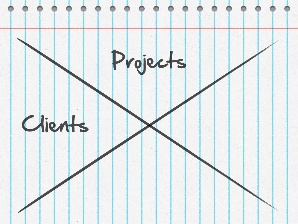 Projects Clients