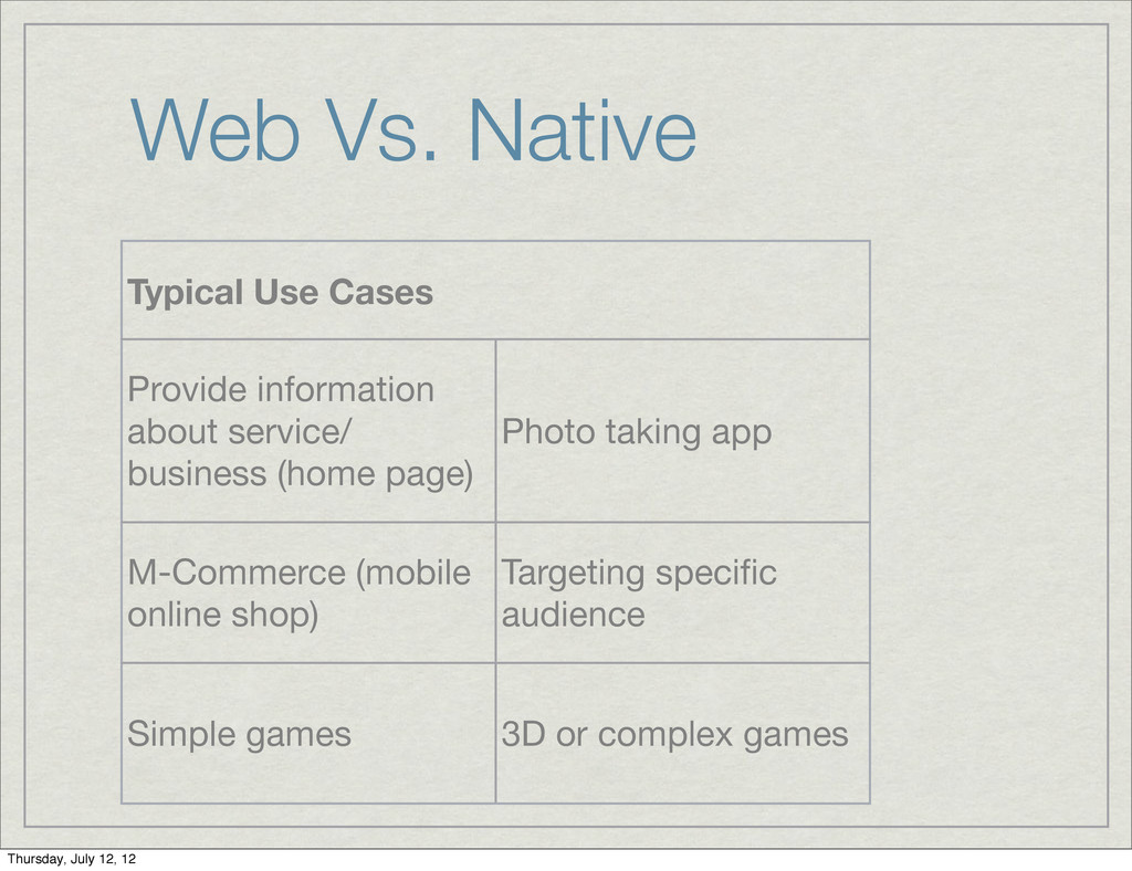 Web Vs. Native Typical Use Cases Typical Use Ca...