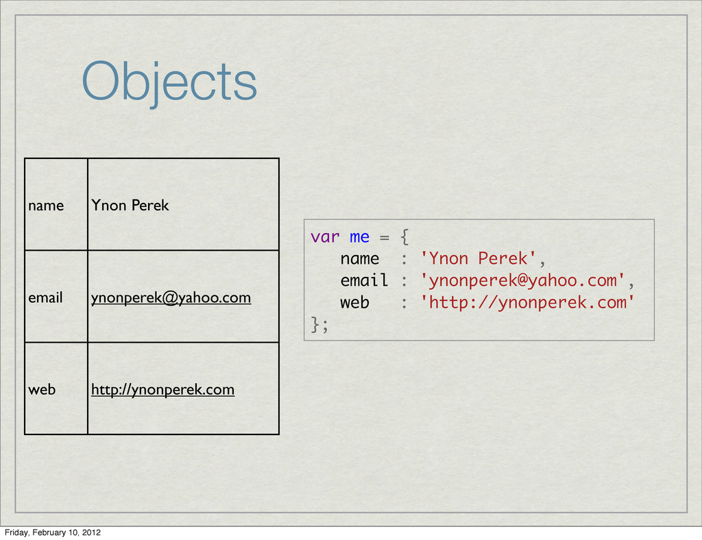 Objects var me = { name : 'Ynon Perek', email :...