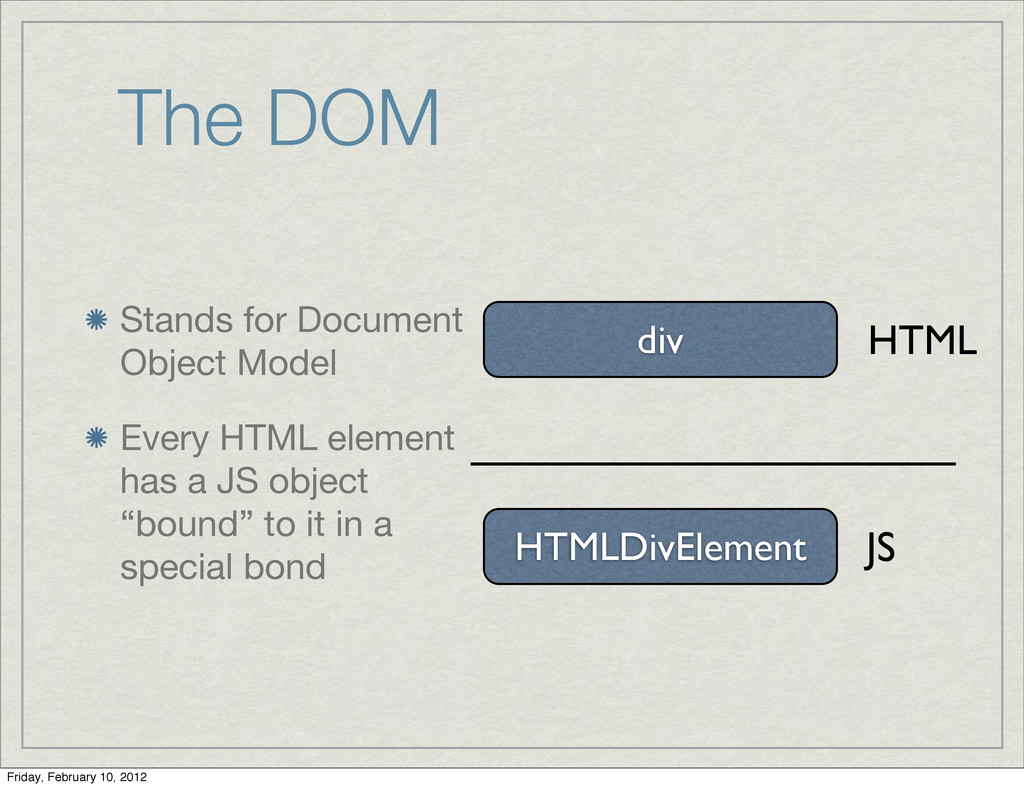 The DOM Stands for Document Object Model Every ...