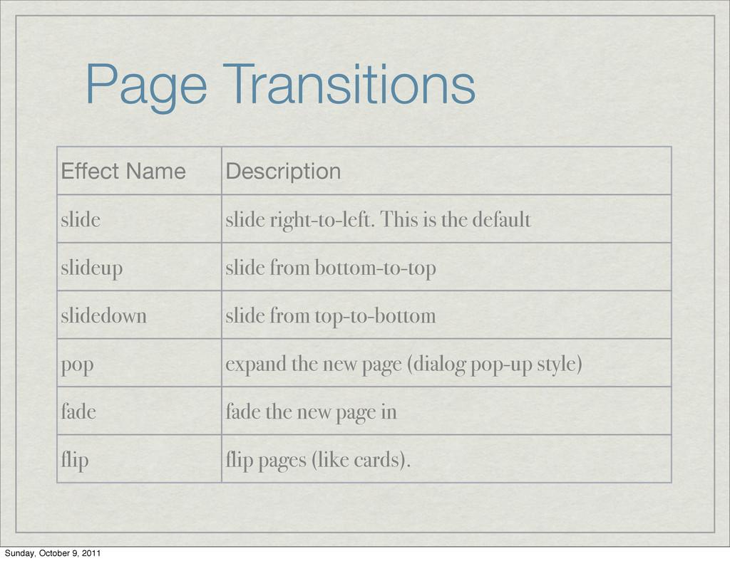 Page Transitions Effect Name Description slide ...