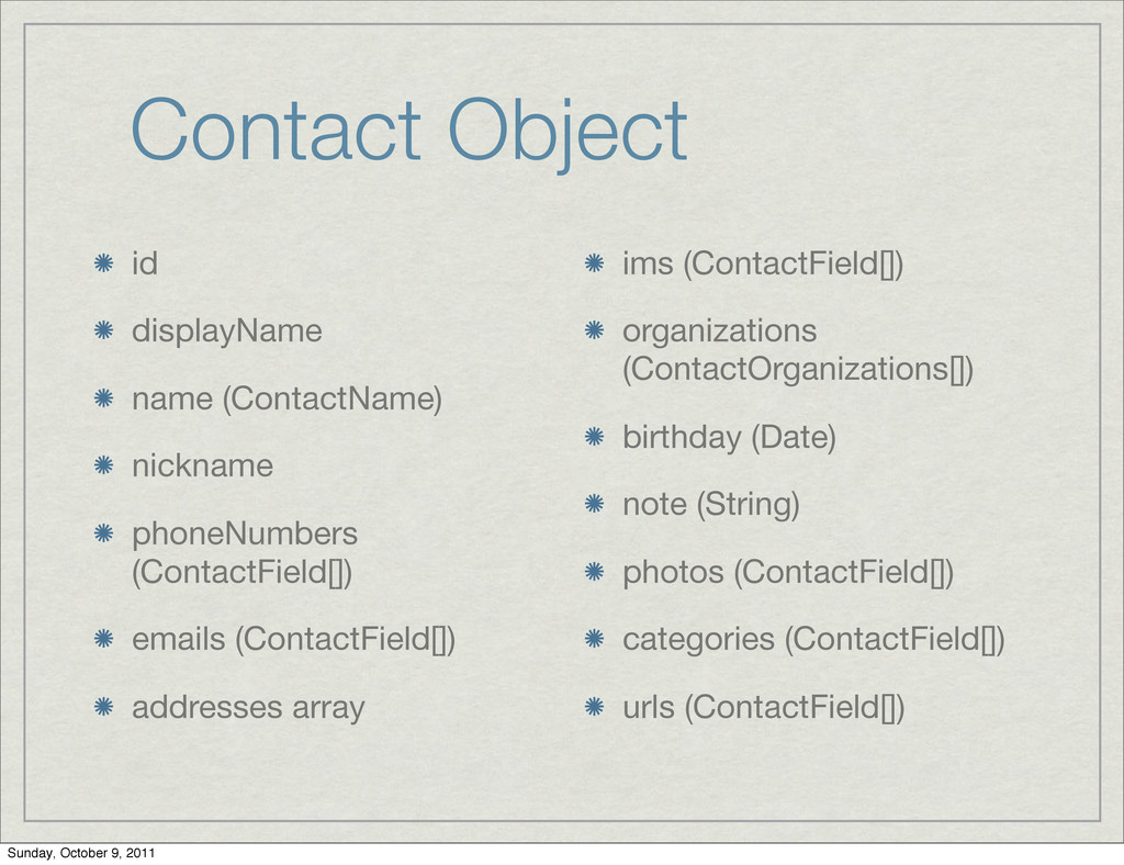 Contact Object id displayName name (ContactName...