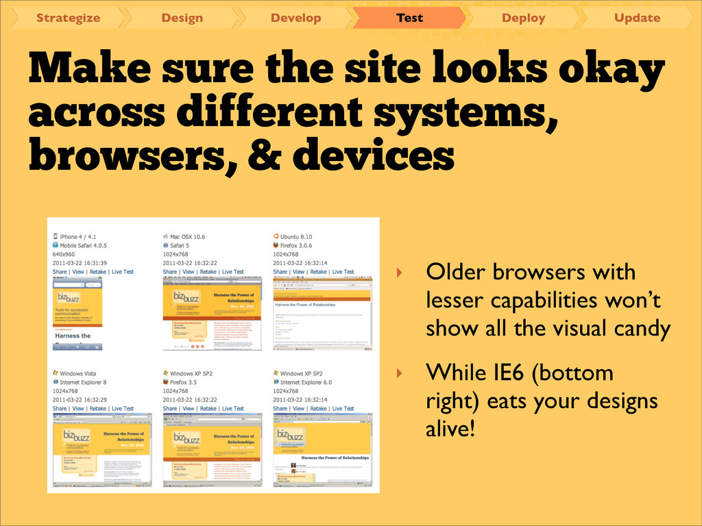 Make sure the site looks okay across different ...
