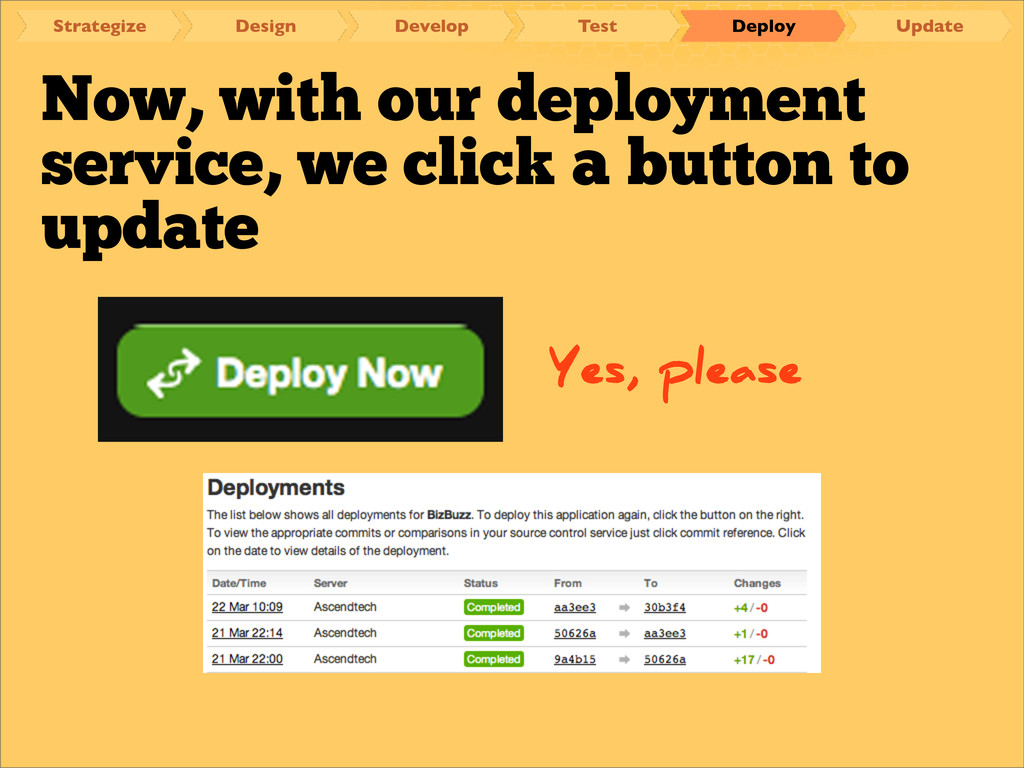 Now, with our deployment service, we click a bu...