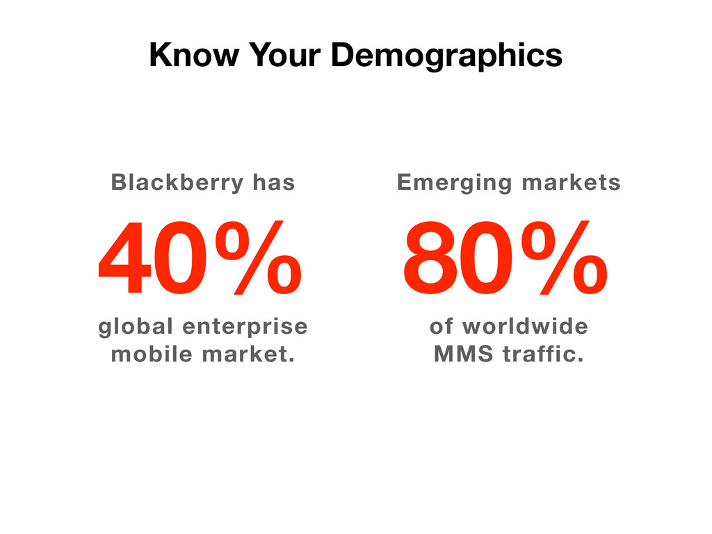 Know Your Demographics Blackberry has 40% globa...