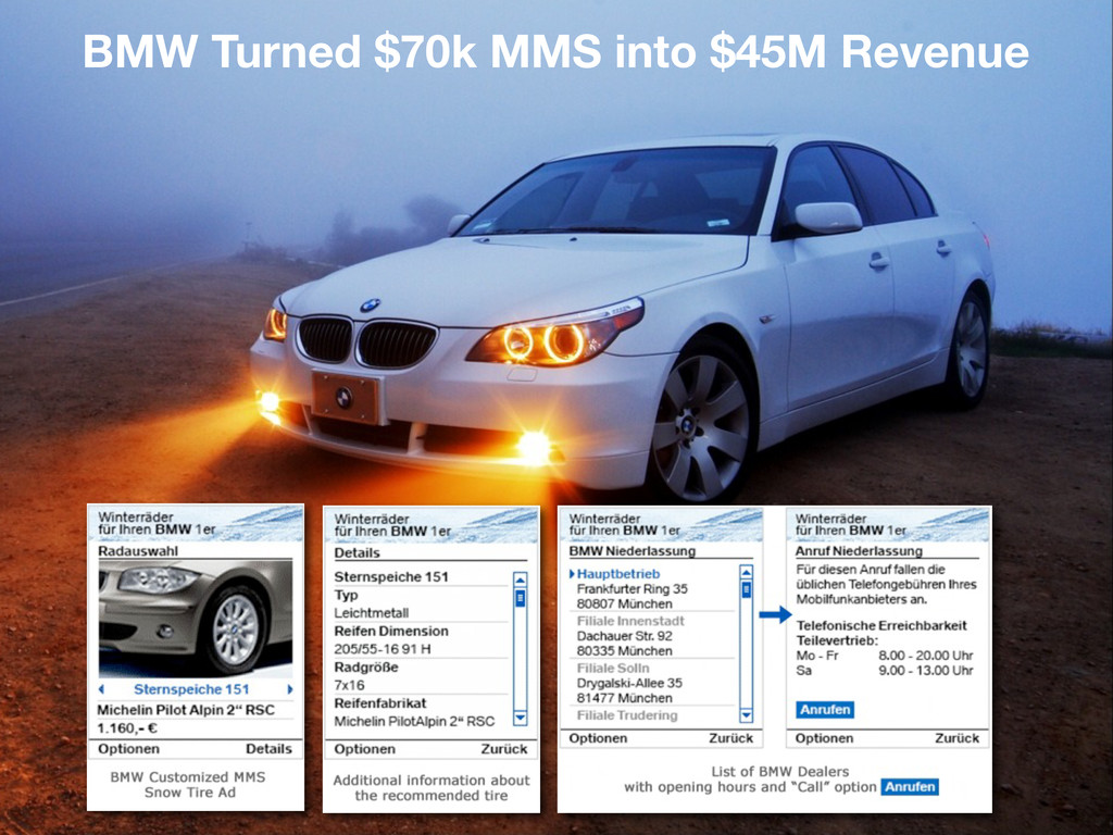 BMW Turned $70k MMS into $45M Revenue