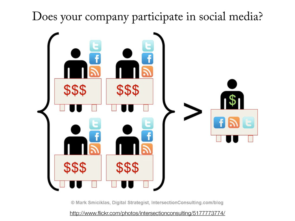 Does your company participate in social media? ...