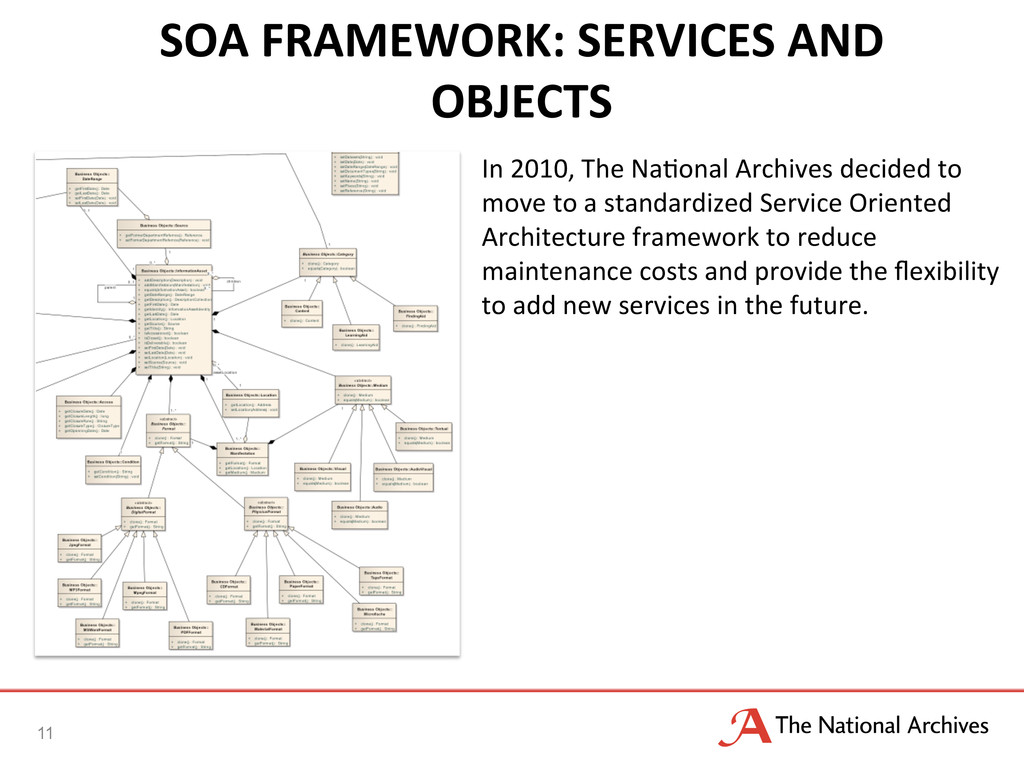 SOA	