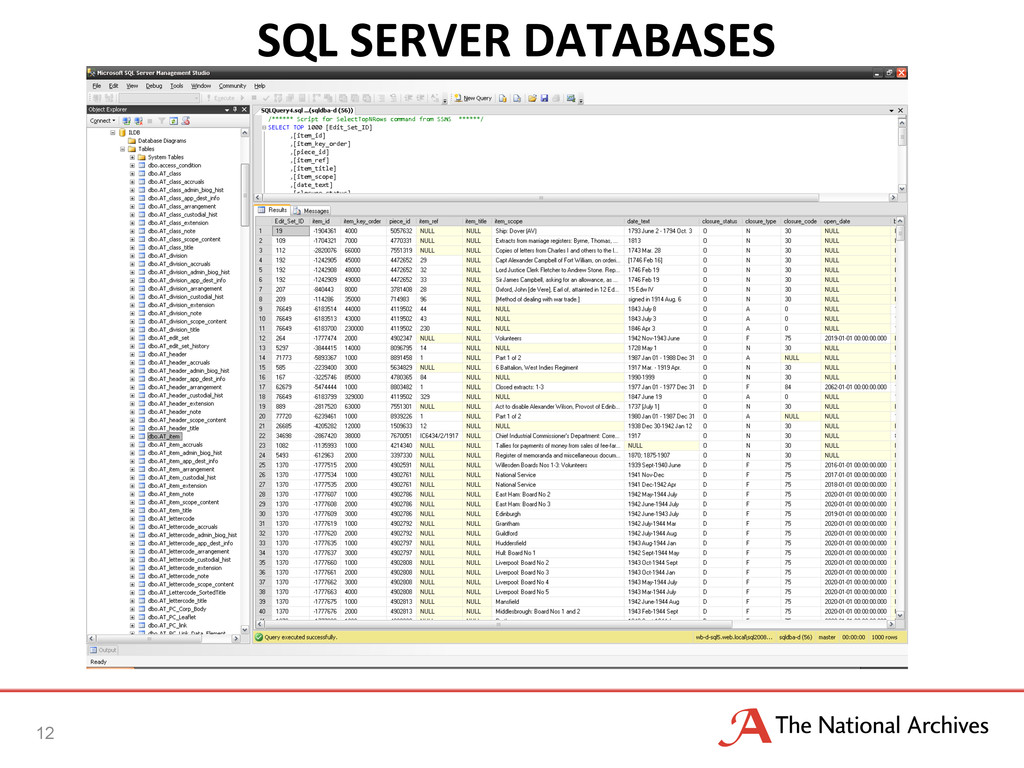 SQL SERVER DATABASES  12