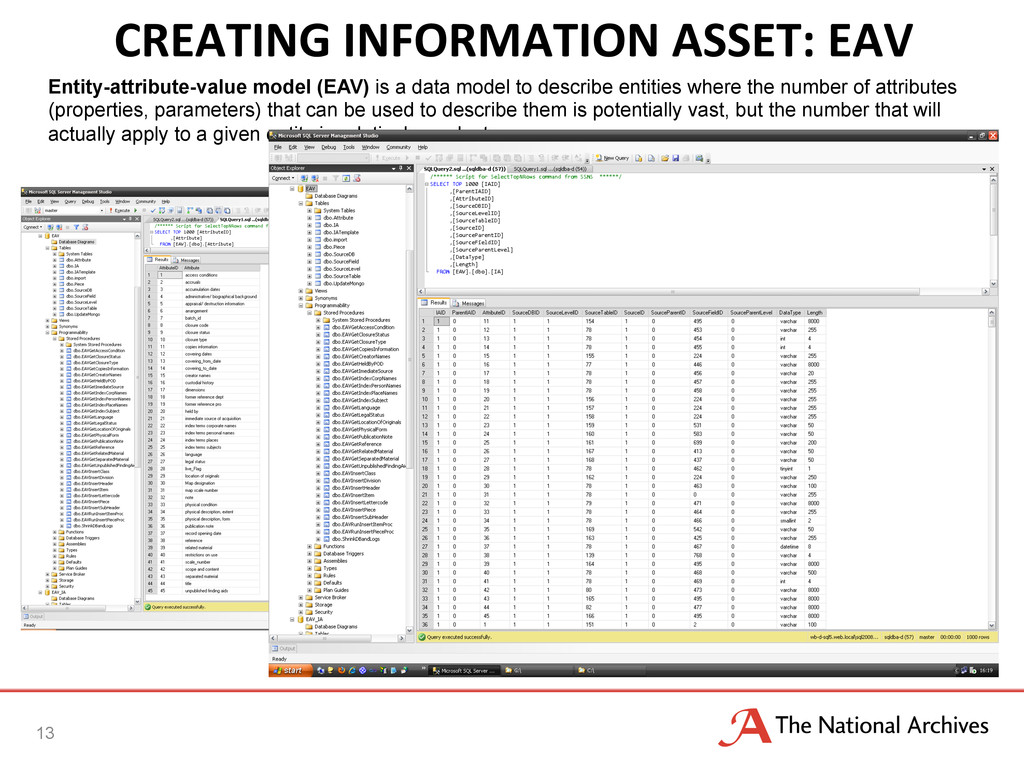 CREATING INFORMATION ASSET: EAV  13...
