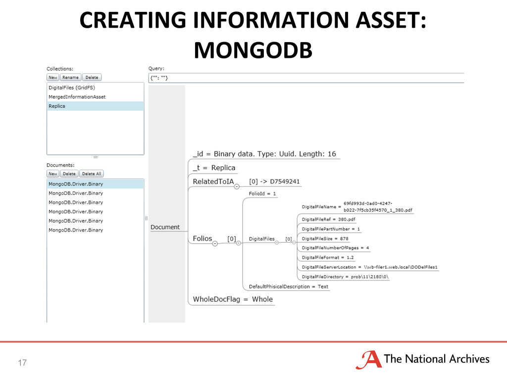 CREATING INFORMATION ASSET:  MONGODB...