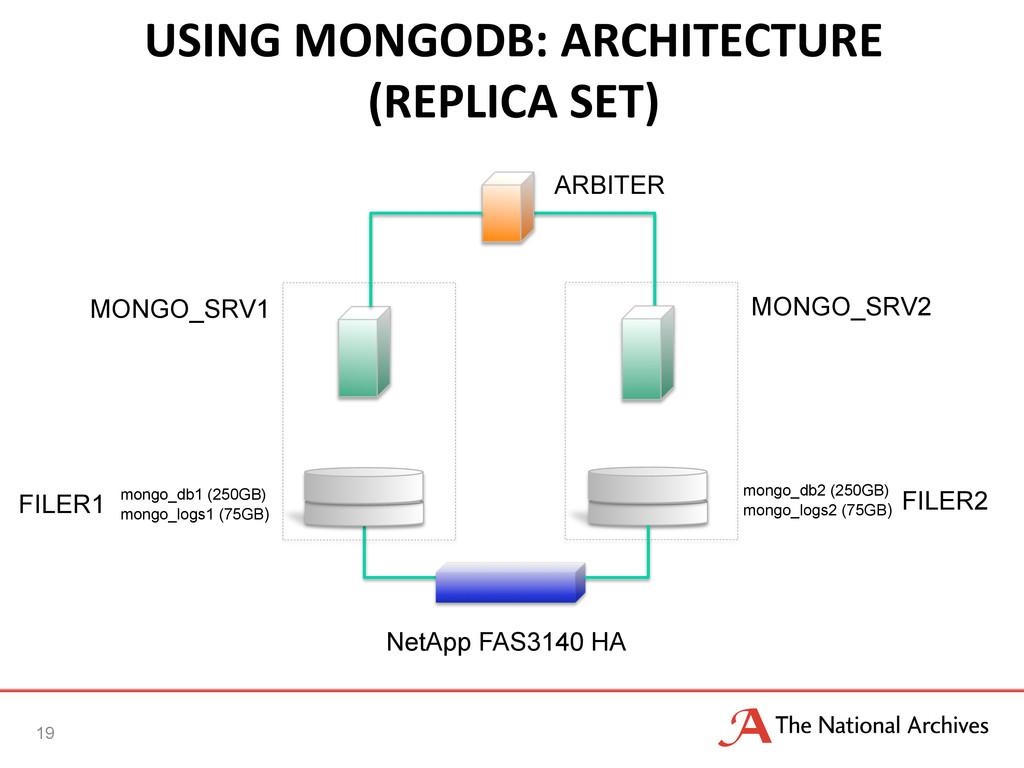 USING MONGODB: ARCHITECTURE  (REPLICA...