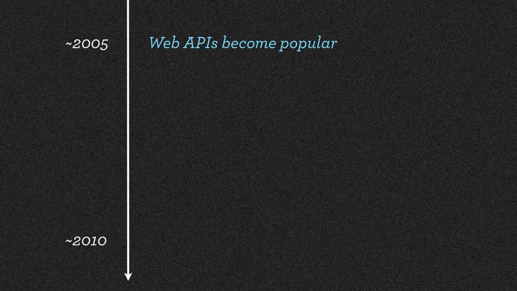 Web APIs become popular ~2005 ~2010