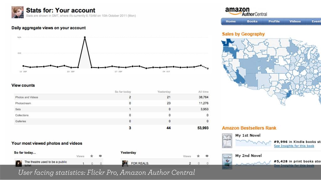User facing statistics: Flickr Pro, Amazon Auth...