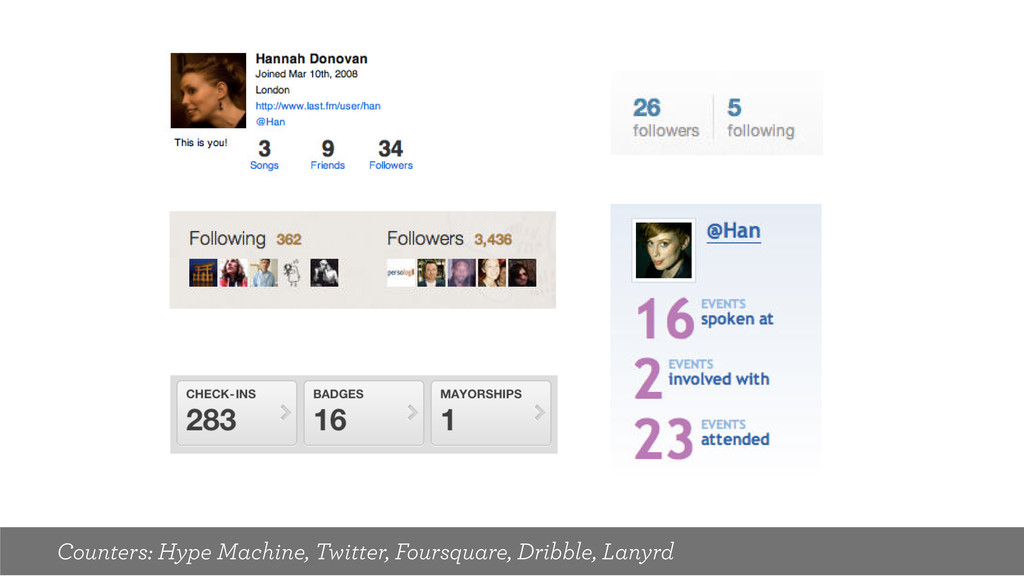 Counters: Hype Machine, Twitter, Foursquare, Dr...