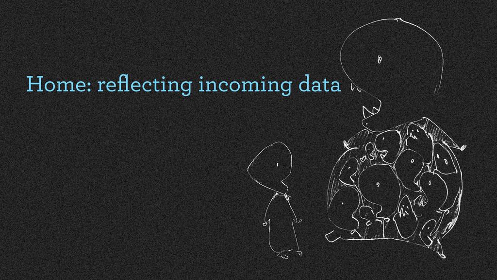 Home: reflecting incoming data