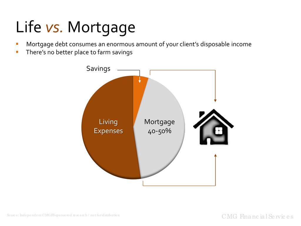 Mortgage Payment Living Expenses Savings CMG Fi...