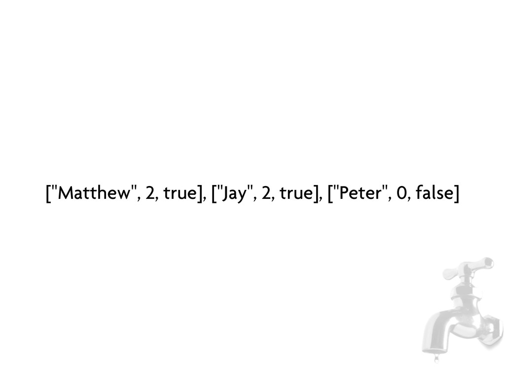 "[""Matthew"", 2, true], [""Jay"", 2, true], [""Peter..."
