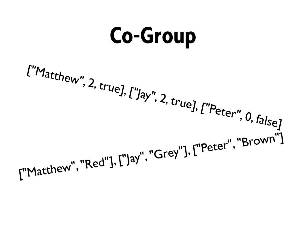 "[""Matthew"", ""Red""], [""Jay"", ""Grey""], [""Peter"", ..."