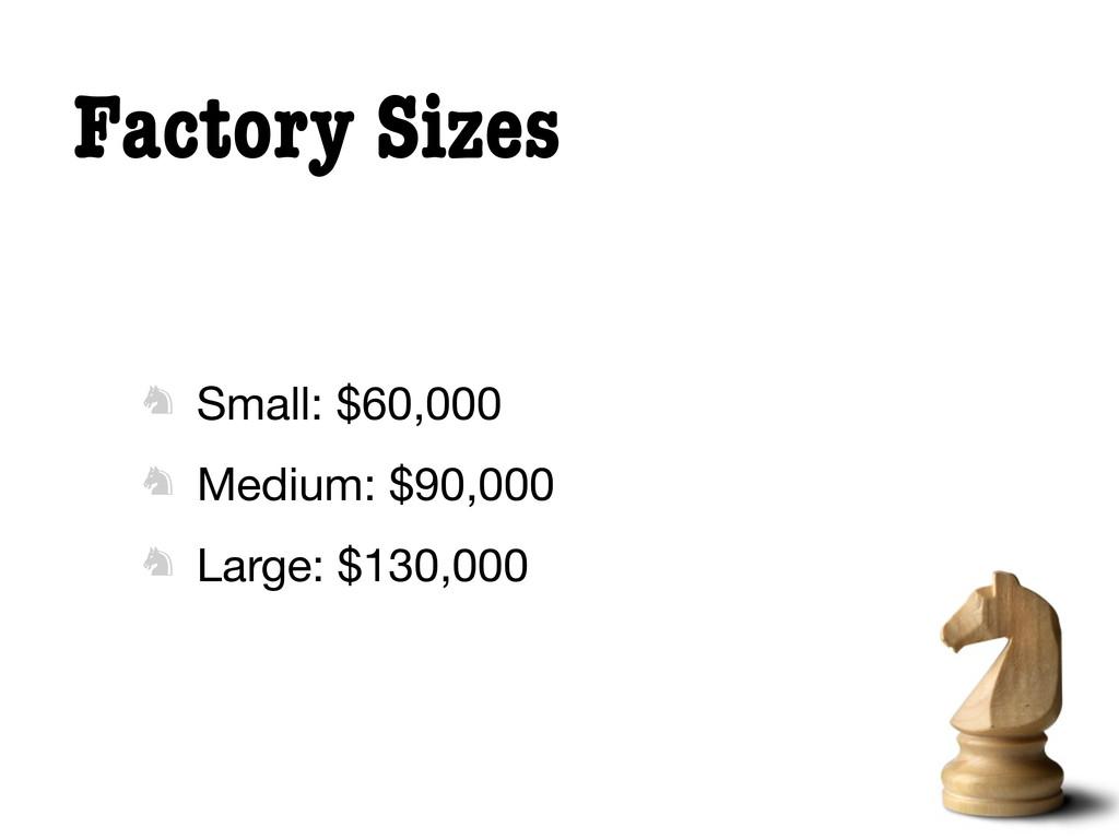 Factory Sizes  Small: $60,000  Medium: $90,00...
