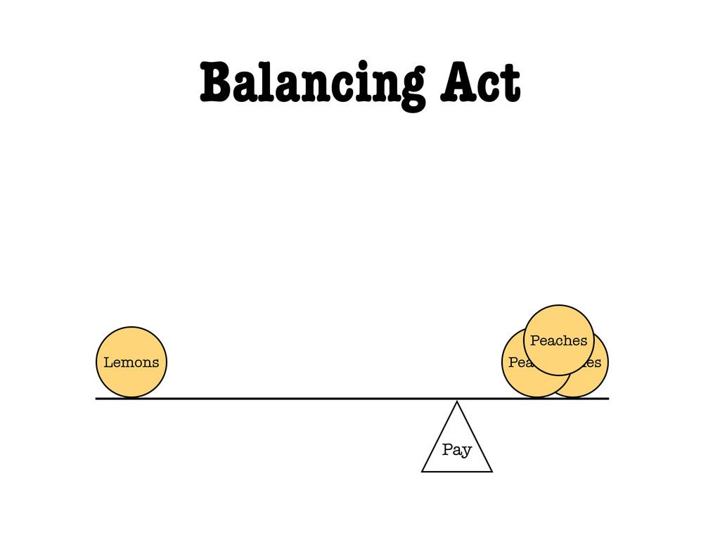 Balancing Act Peaches Lemons Peaches Peaches Pay