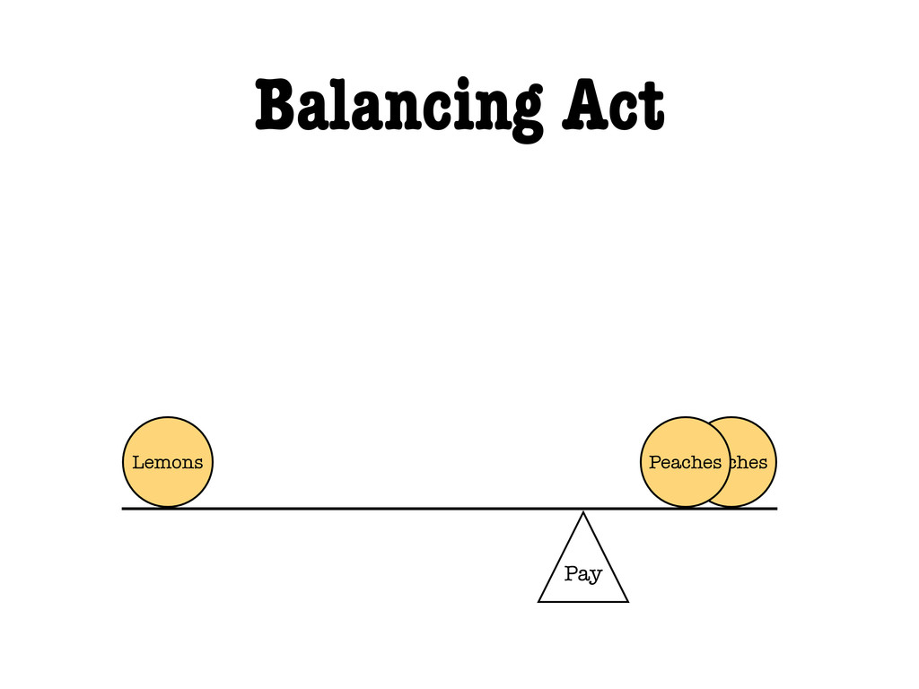 Balancing Act Peaches Lemons Peaches Pay