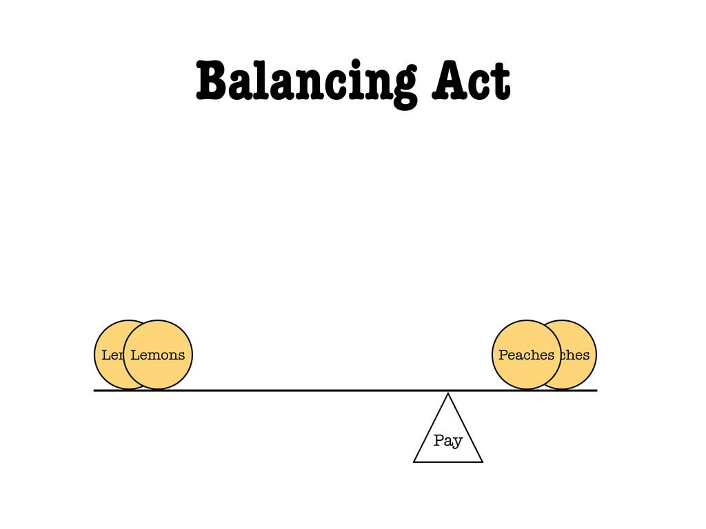 Balancing Act Peaches Lemons Peaches Pay Lemons