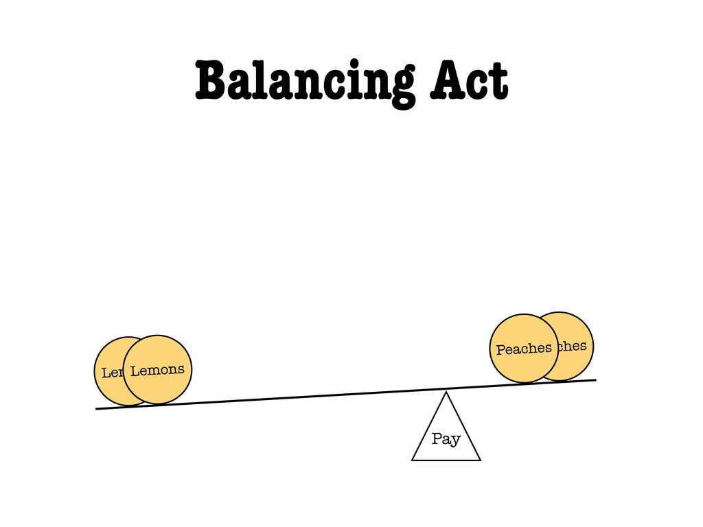 Balancing Act Pay Peaches Lemons Peaches Lemons