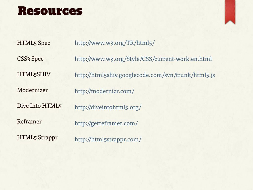 Resources http://www.w3.org/TR/html5/ http://ww...