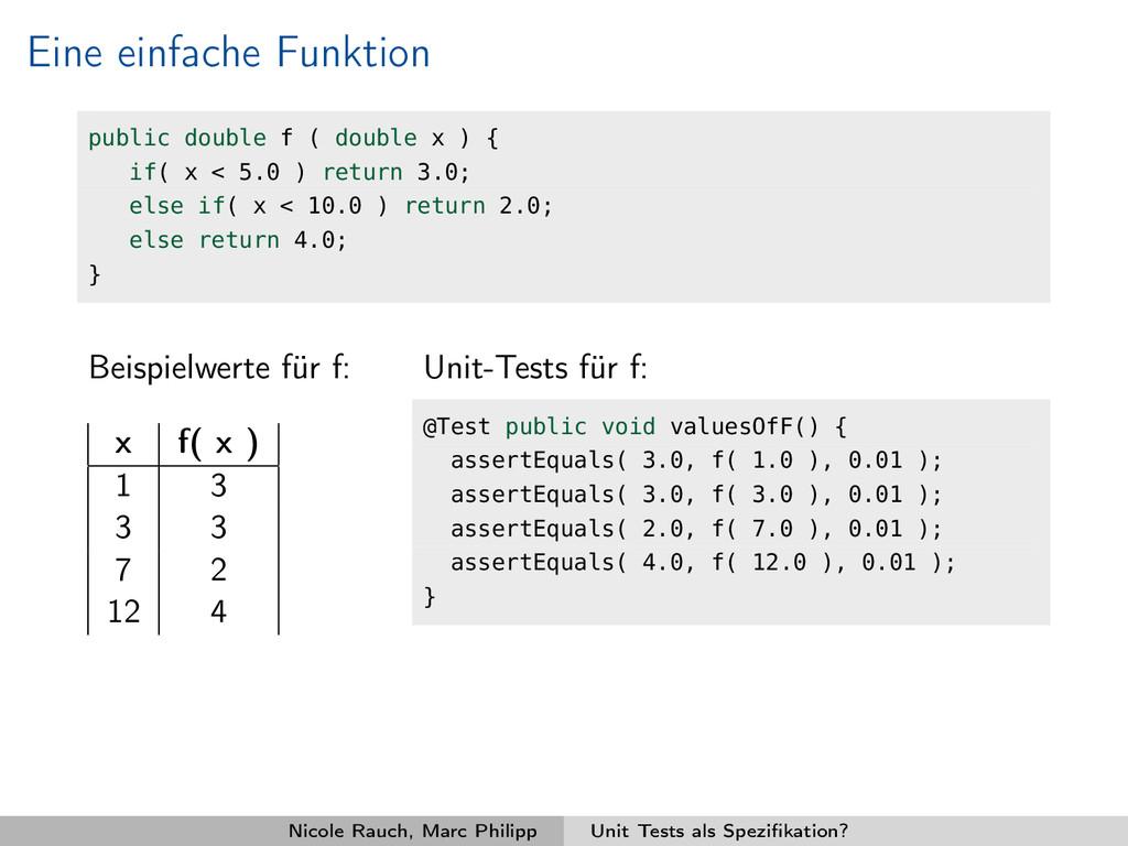 Eine einfache Funktion public double f ( double...