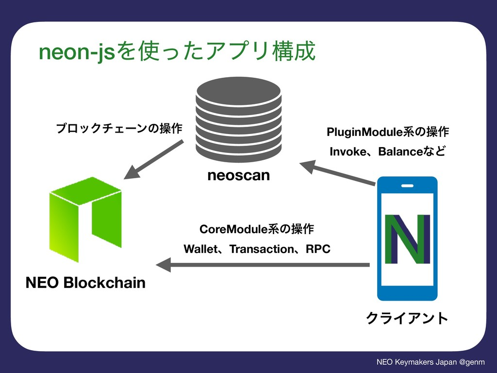 NEO Keymakers Japan @genm neon-jsΛͬͨΞϓϦߏ NEO ...