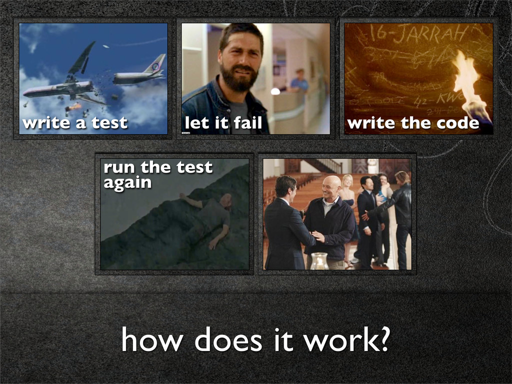 how does it work? write a test let it fail writ...