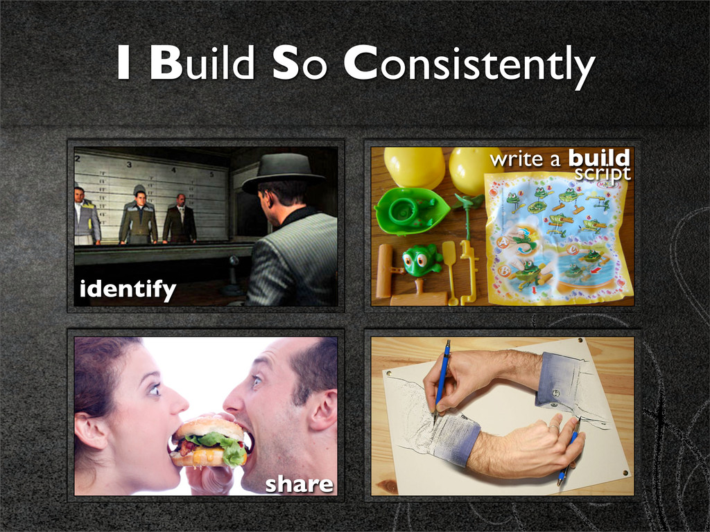 I Build So Consistently share identify write a ...