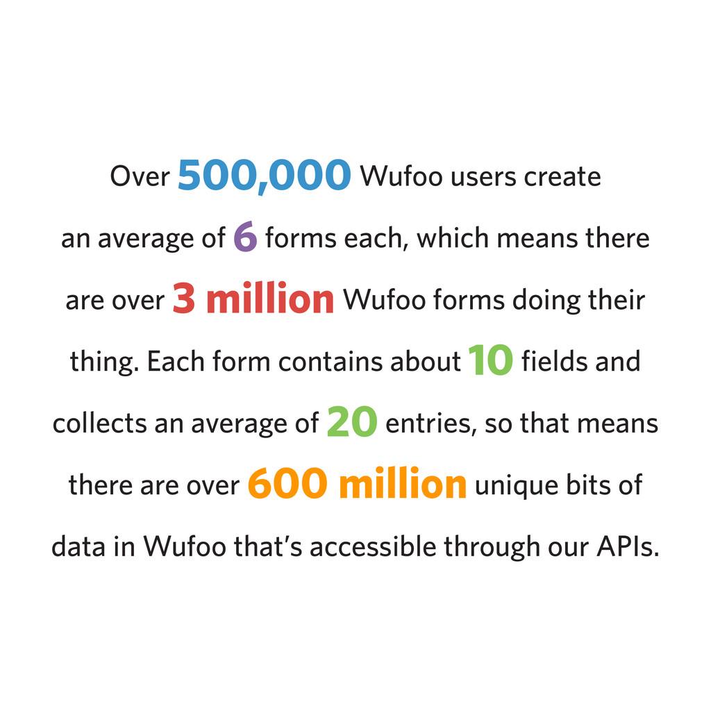 Over 500,000 Wufoo users create an average of 6...