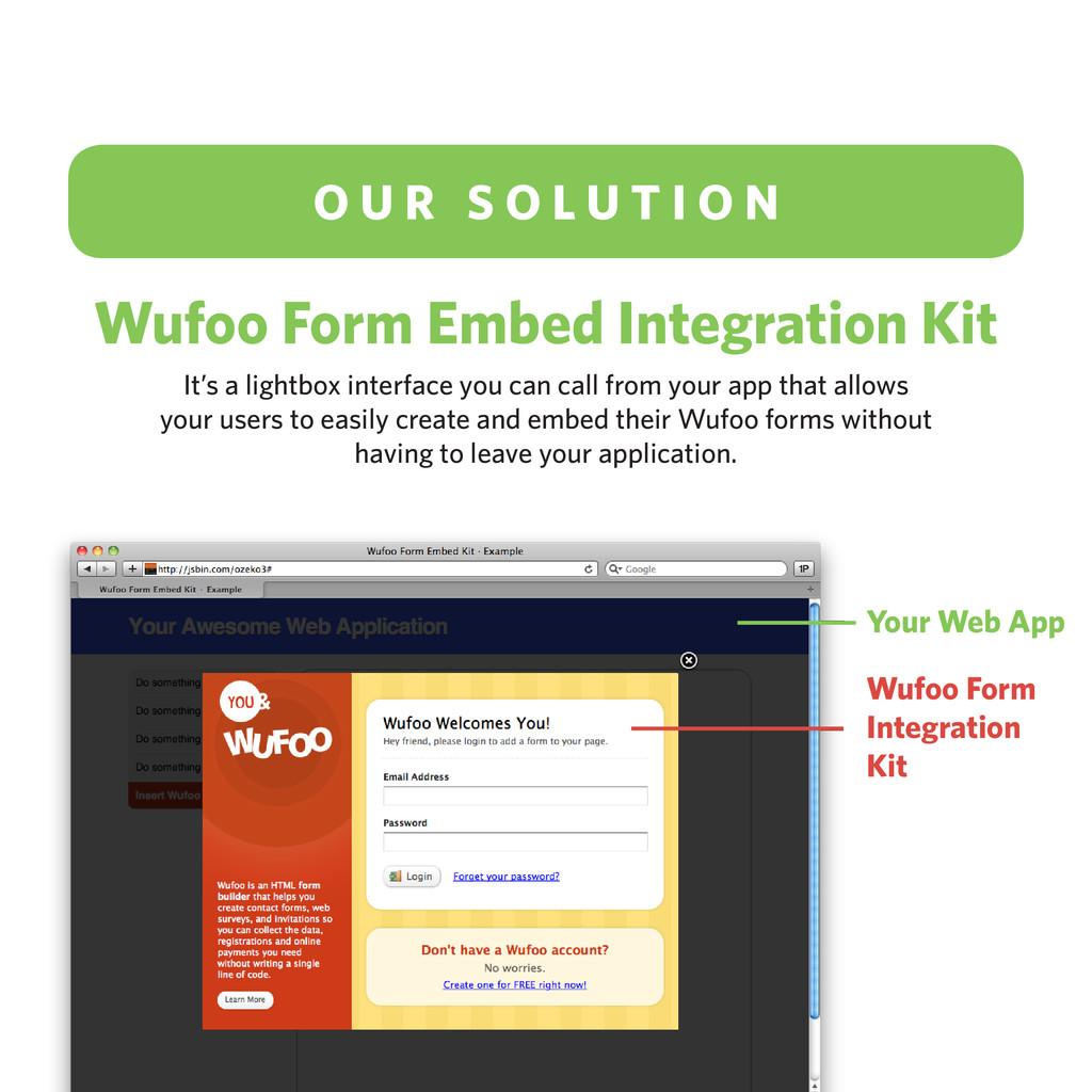Wufoo Form Embed Integration Kit It's a lightbo...