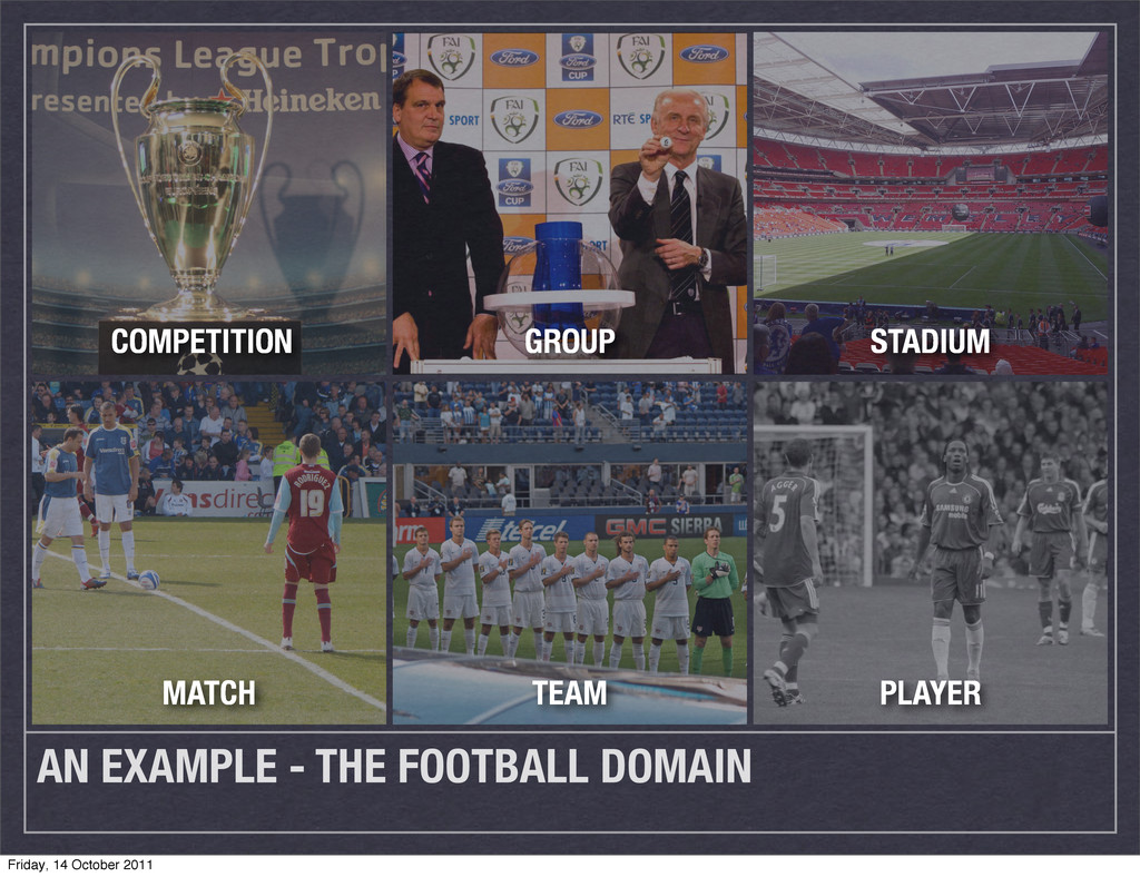 AN EXAMPLE - THE FOOTBALL DOMAIN COMPETITION GR...