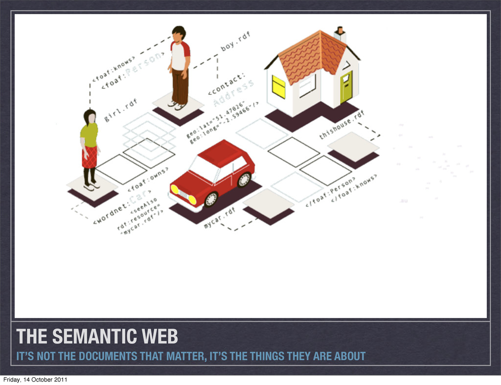 THE SEMANTIC WEB IT'S NOT THE DOCUMENTS THAT MA...