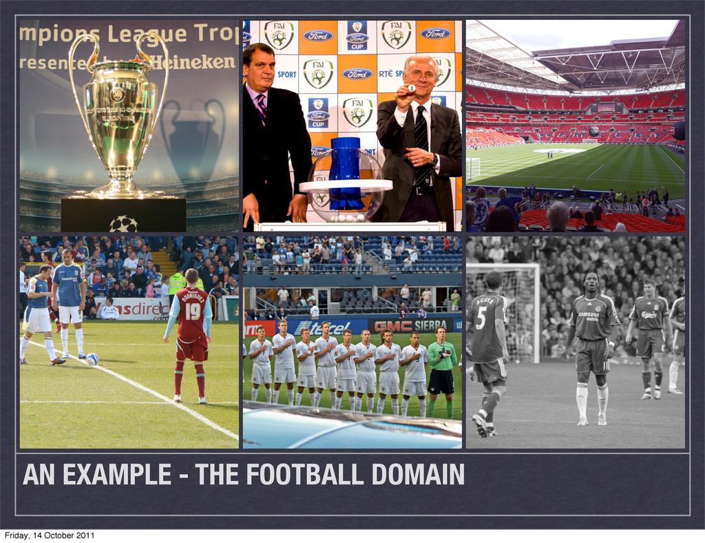 AN EXAMPLE - THE FOOTBALL DOMAIN Friday, 14 Oct...