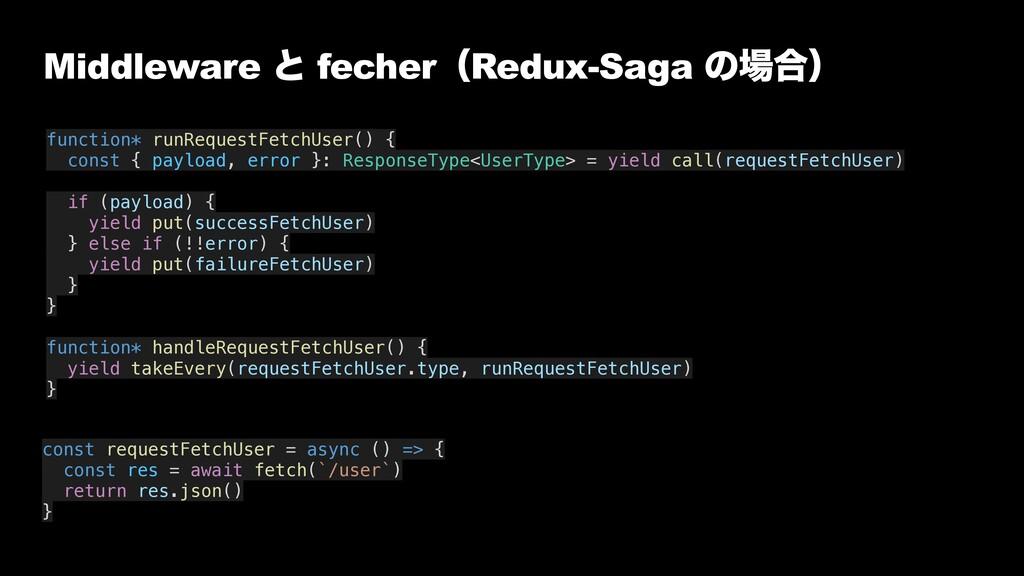 Middleware ͱ fecherʢRedux-Saga ͷ߹ʣ function* r...